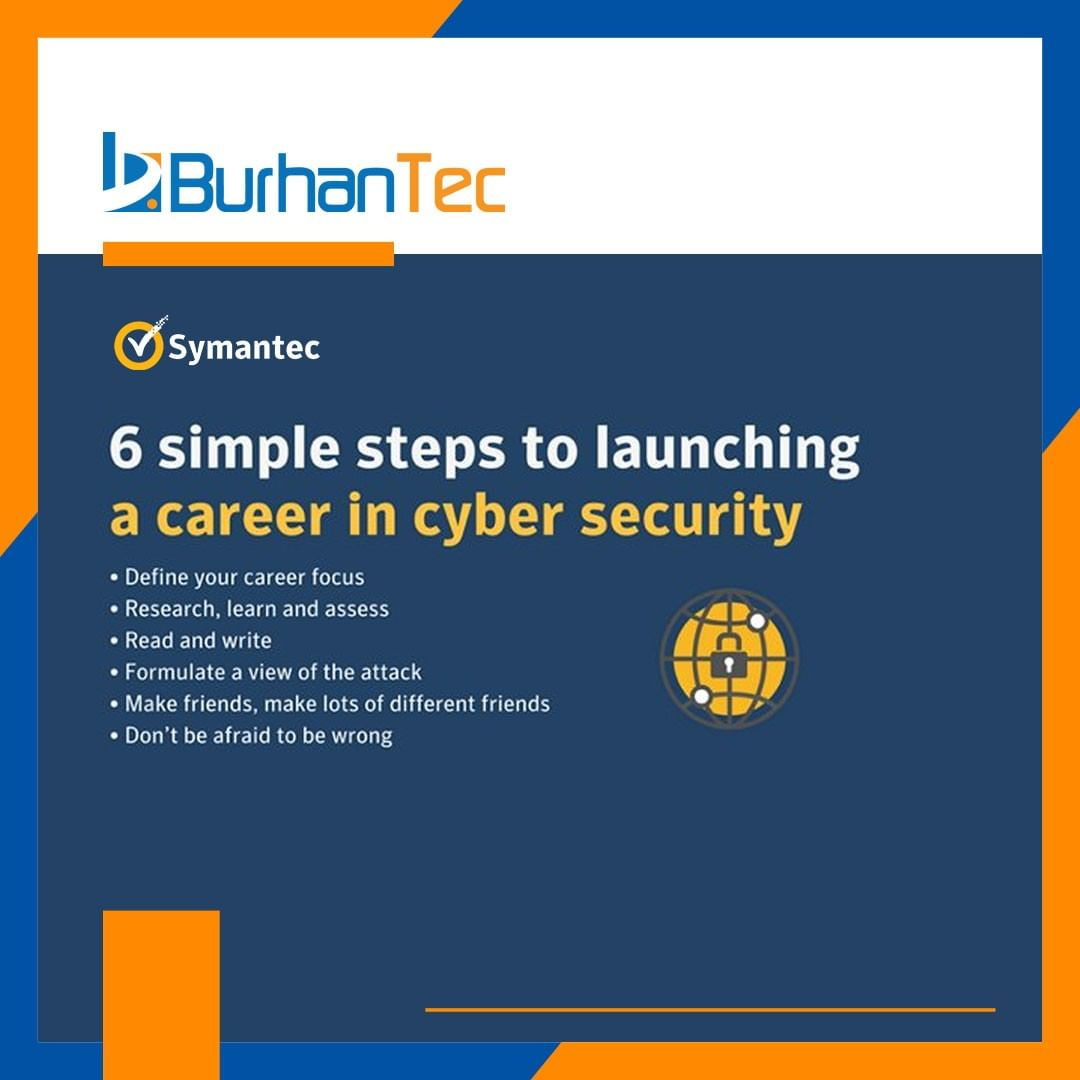 Secure your Passion in Cybersecurity in these 6 Simple Steps